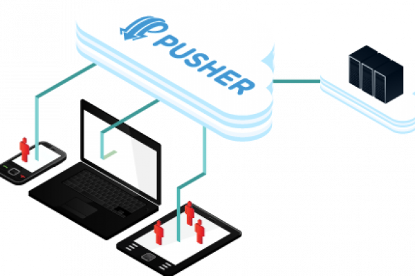 Servicio de notificaciones push mediante websockets