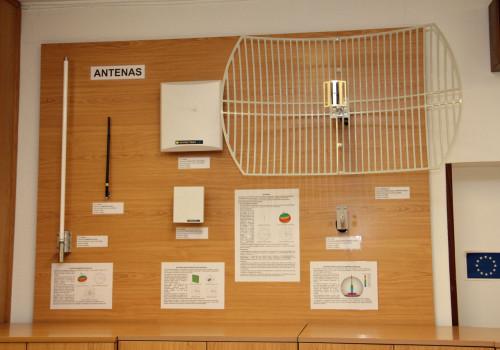 Panel Antenas WIFI na aula 22