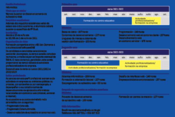 NOVO ciclo de FP Dual no curso 2021/22
